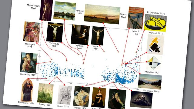 Modélisation des influences entre peintres. [Quantifying creativity in Art Networks]
