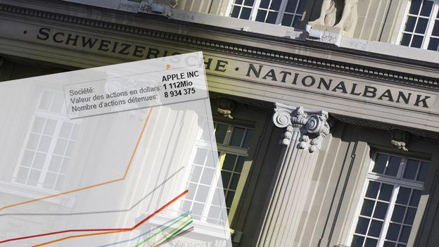 Faut-il des règles éthiques pour les investissements de la BNS?