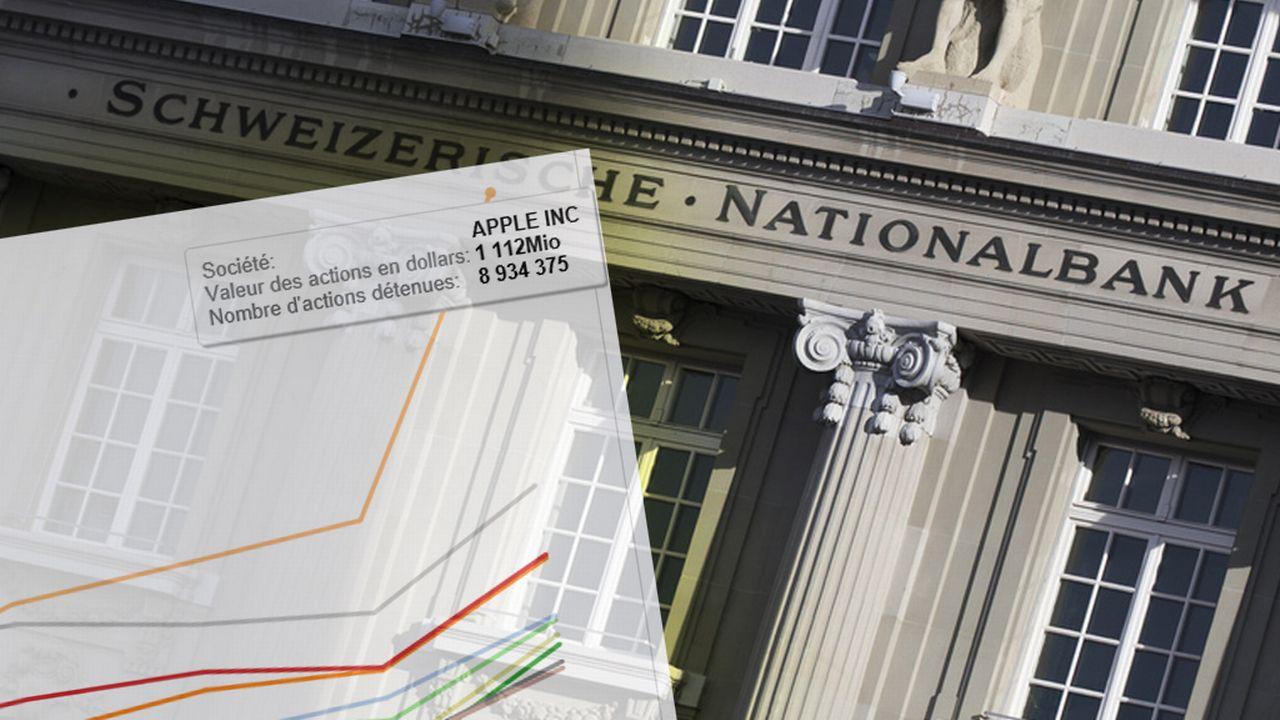 La BNS détient plus de 2500 titres différents de sociétés cotées aux Etats-Unis. [Keystone / montage]