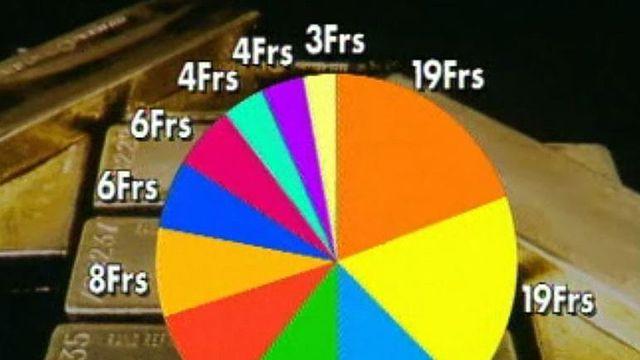 ABE enquête sur les différentes façons de contourner le fisc.