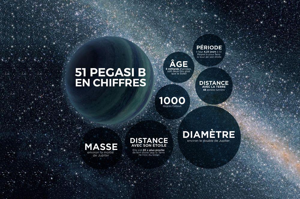A La Découverte Des Exoplanètes Rtsch Lastronomie