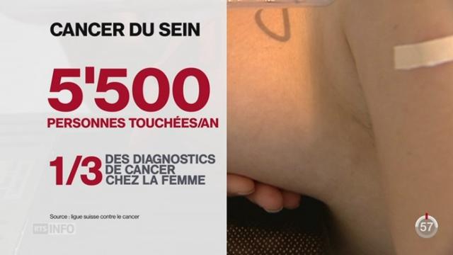 L'hôpital fribourgeois et la clinique Daler sensibilisent visiteurs et patients au cancer du sein avec un ruban rose [RTS]