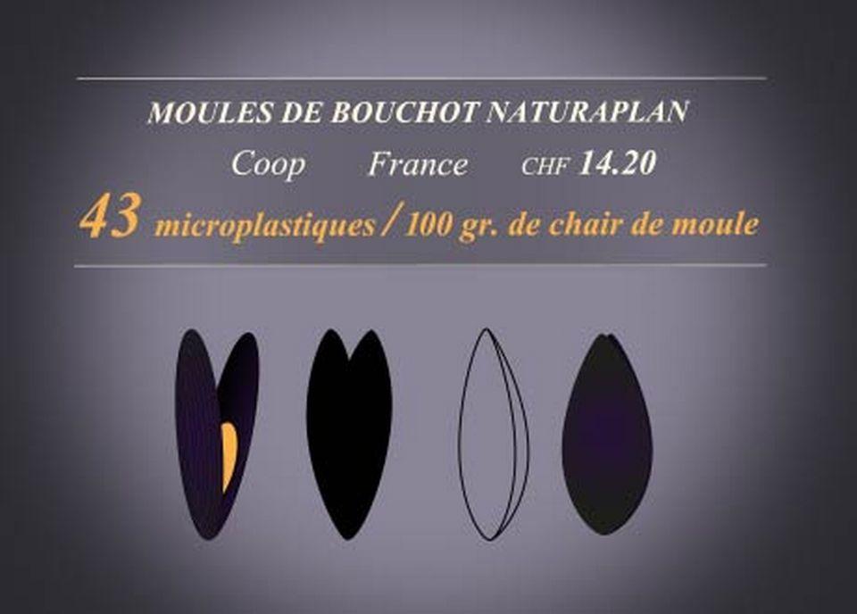 Bouchot Naturaplan [RTS]