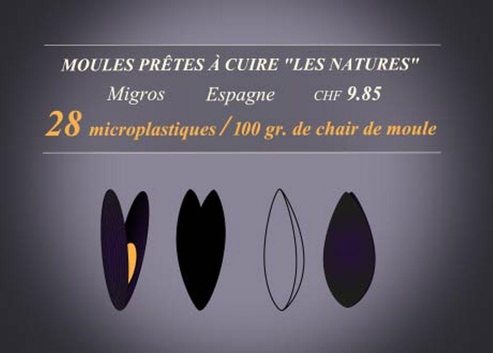 """Les natures"" [RTS]"