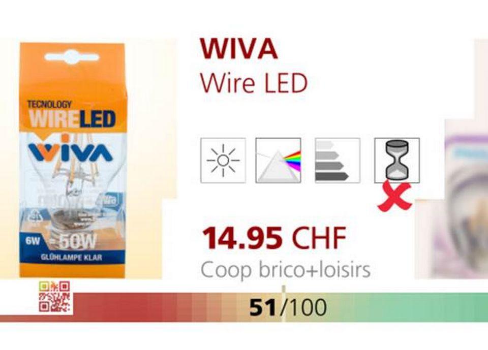 Wire LED de Wiva.