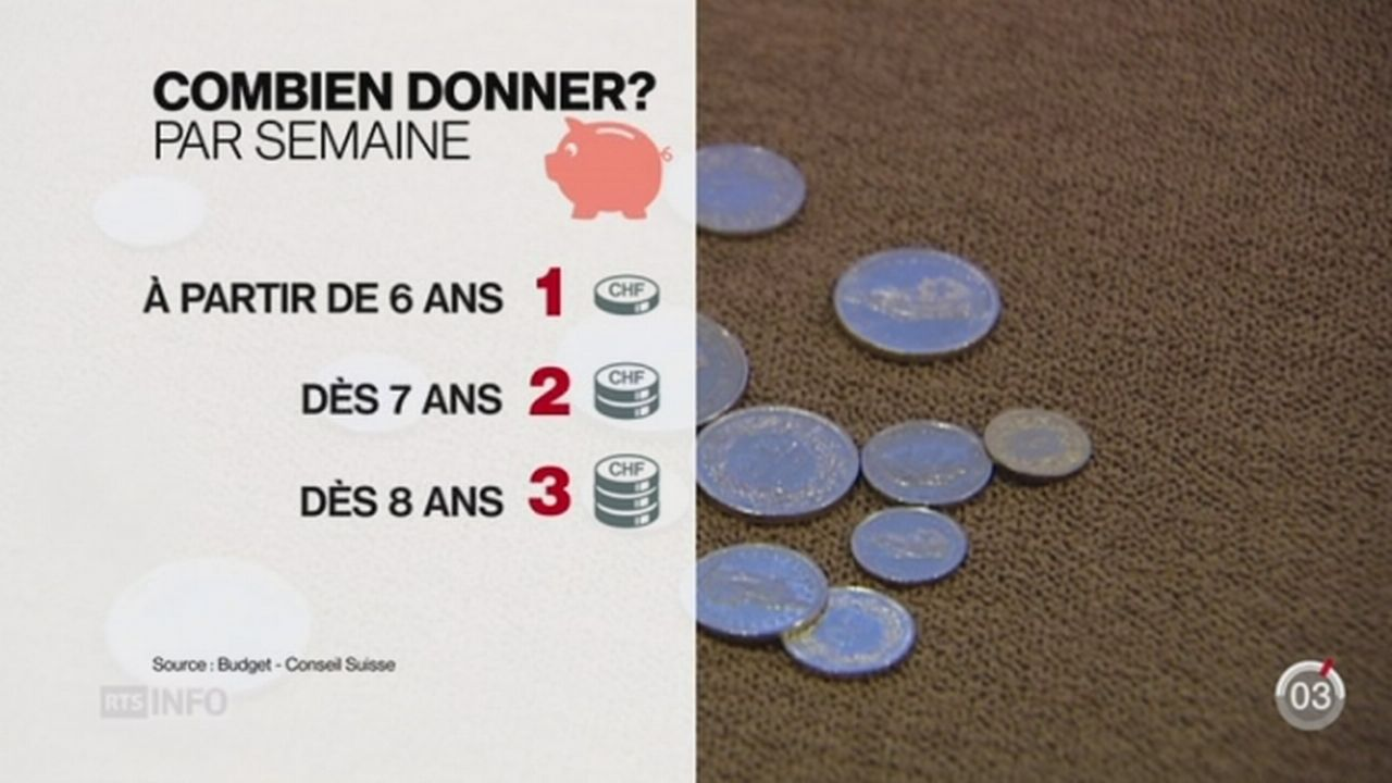 L'argent de poche joue un rôle fondamental dans notre rapport aux finances une fois adulte [RTS]