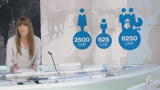 Le peuple suisse devra voter pour ou contre le revenu universel [RTS]