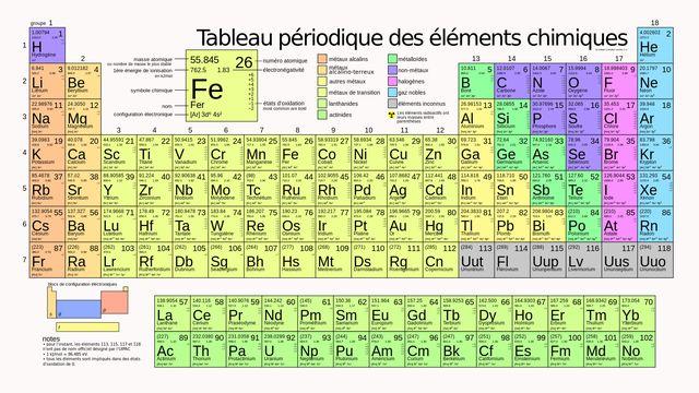 """Le """"tableau périodique des éléments précis"""" par 2012rc. [Wikimedia Commons]"""