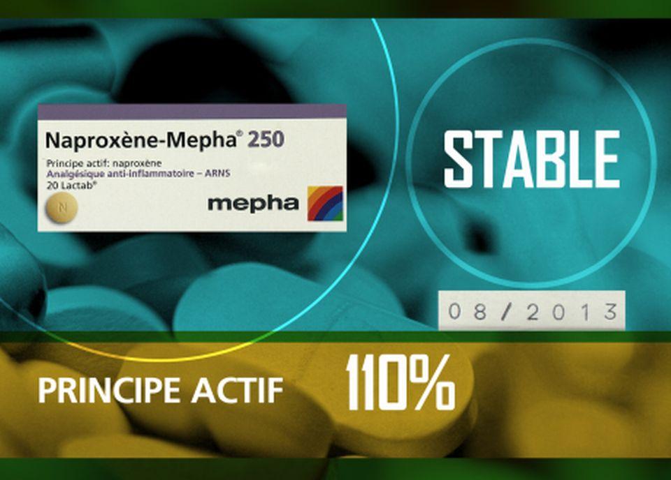 Naproxène-Mepha [RTS]