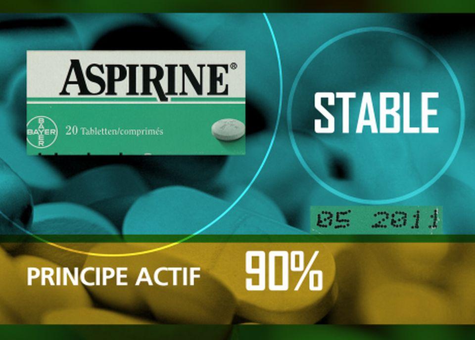 Aspirine [RTS]