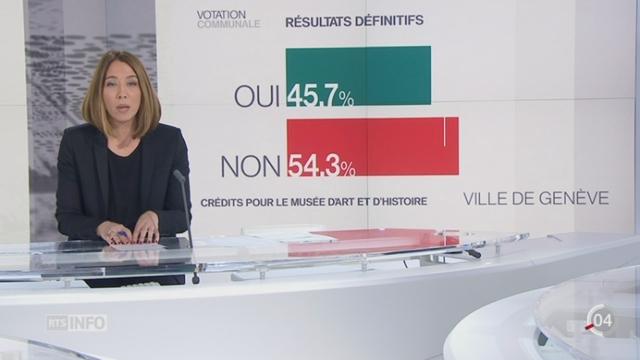 Votations cantonales - Genève: les objets cantonaux étaient nombreux [RTS]