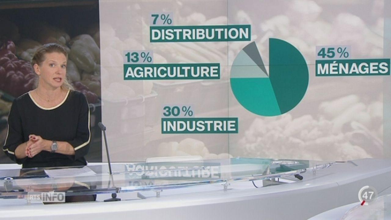 Comment réduire le gaspillage alimentaire de 30% d'ici 2020 [RTS]
