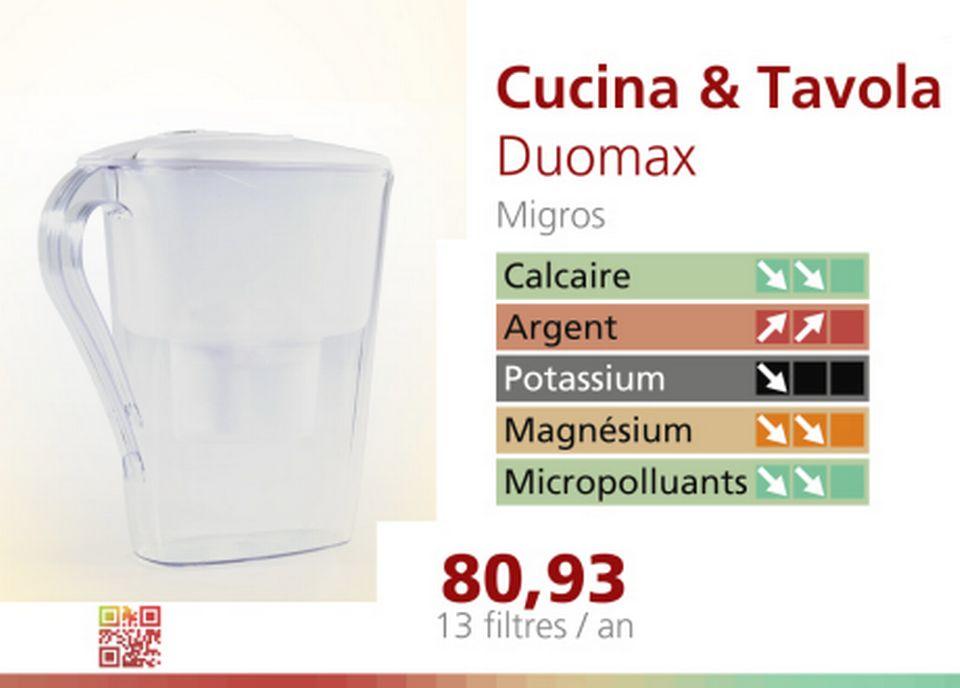 Le filtre Cucina & Tavola de Duomax. [RTS]