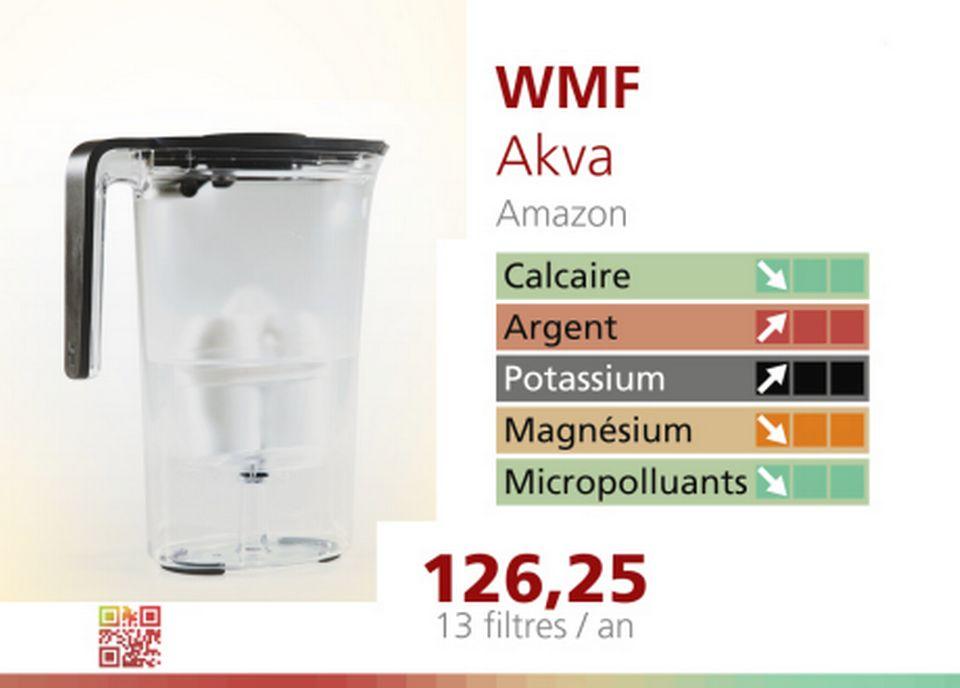 Le filtre WMF d'Akva. [RTS]