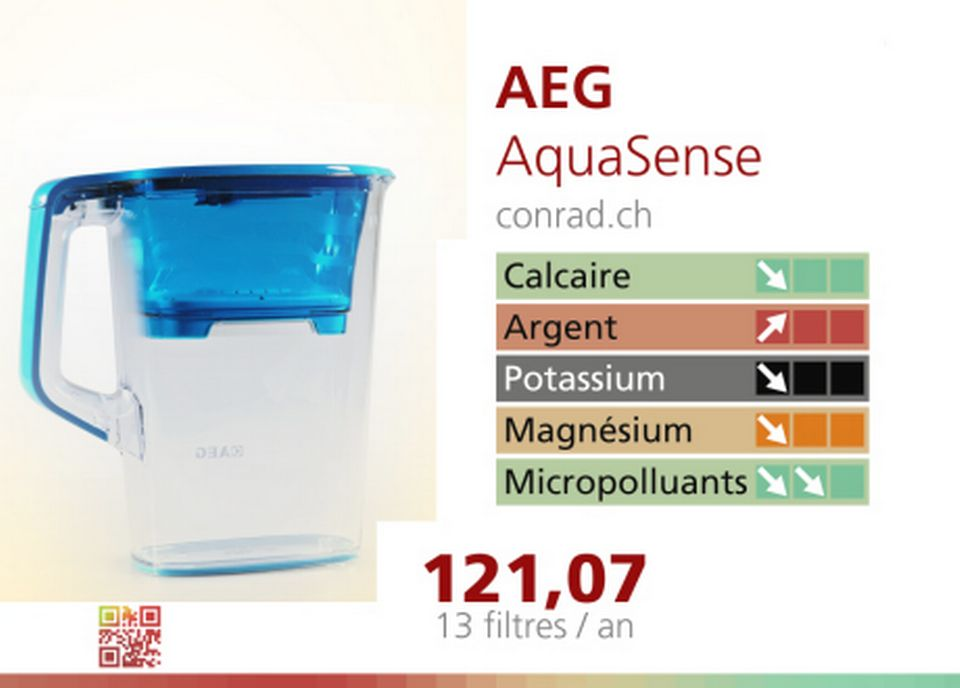 Le filtre AEG d'AquaSense. [RTS]
