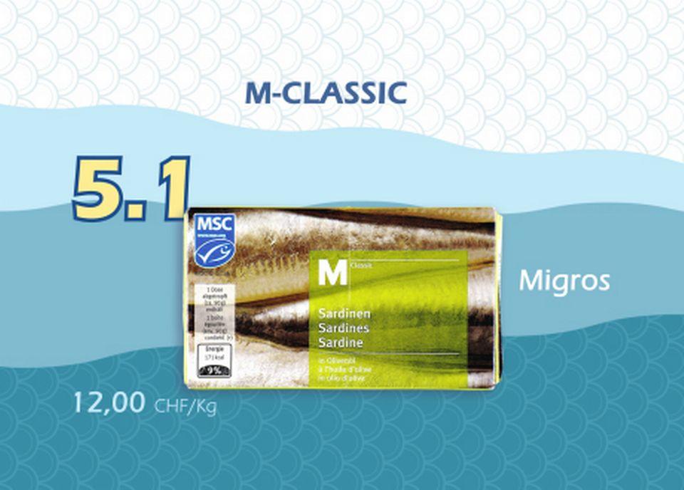 M-Classic [RTS]