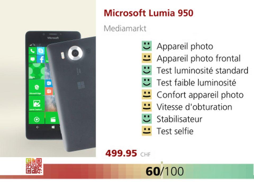 Microsoft Lumia 950 [RTS]