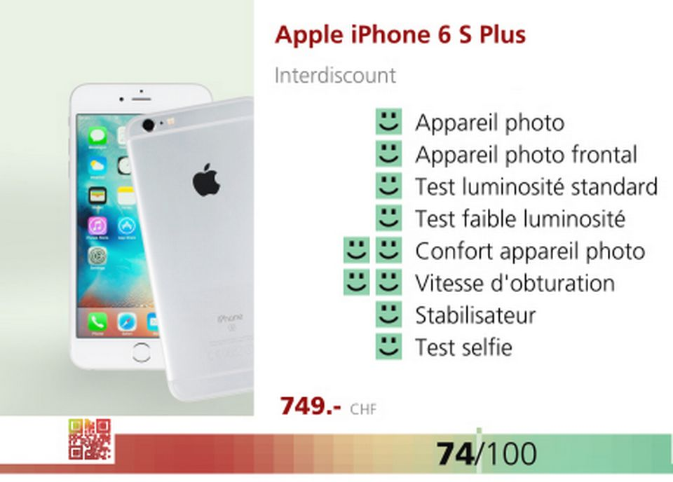Appel Iphone 6 S Plus [RTS]