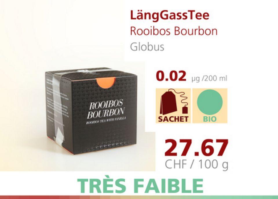 LängGassTee [A Bon Entendeur - 12.04.2016 - RTS]