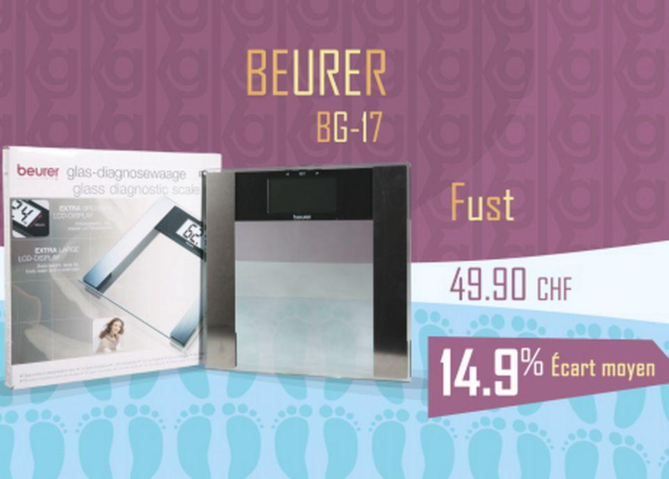 Beurer BG-17. [RTS]