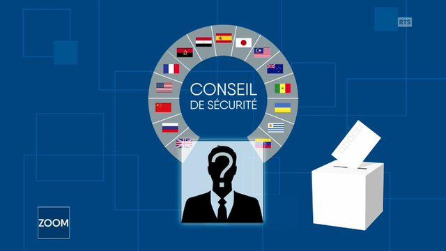 Géopolitis - Diriger l'ONU, à qui le tour? - Zoom. [RTS]