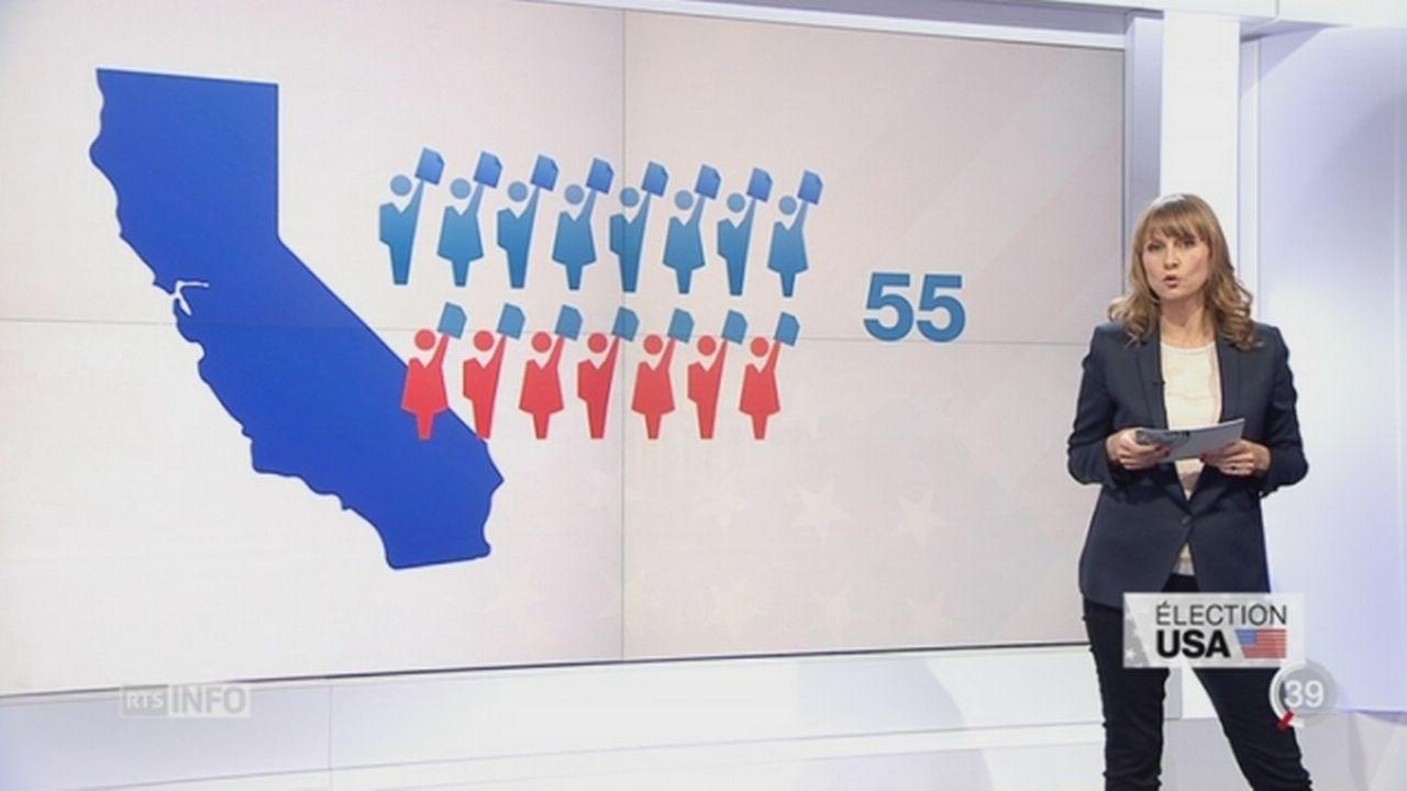 Présidentielle américaine: le fonctionnement du scrutin [RTS]