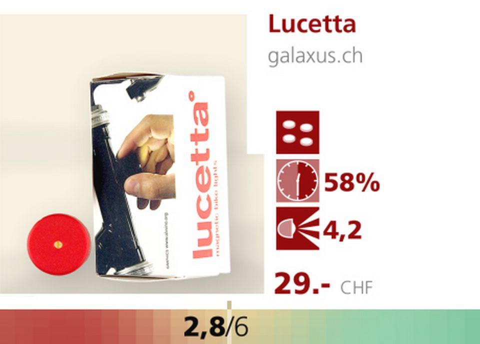 Lucetta. [RTS]