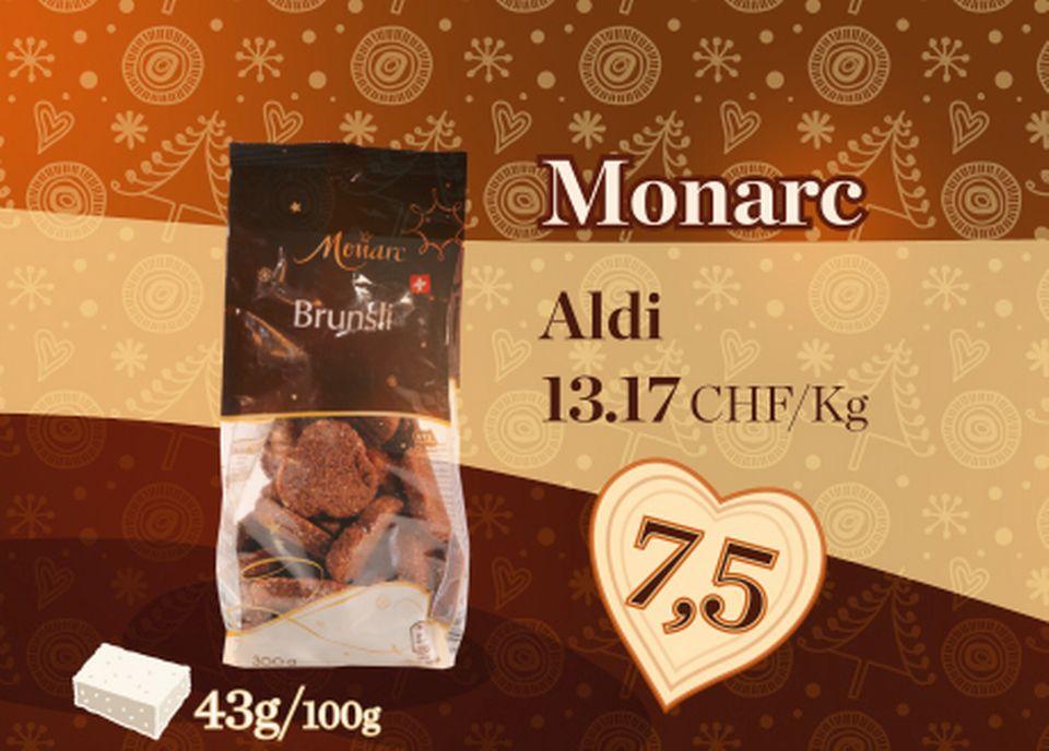Monarc. [RTS]