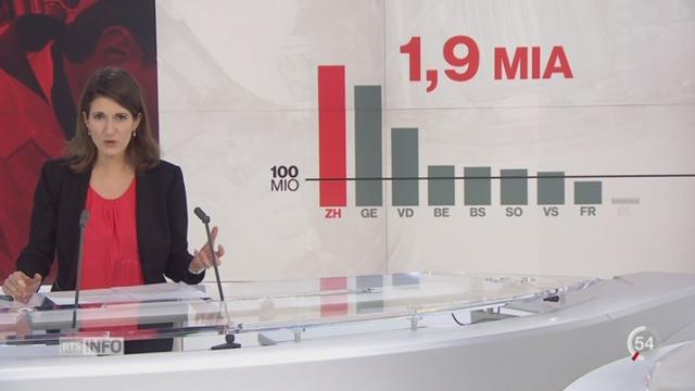 Votations - RIEIII: le point avec Linda Bourget [RTS]