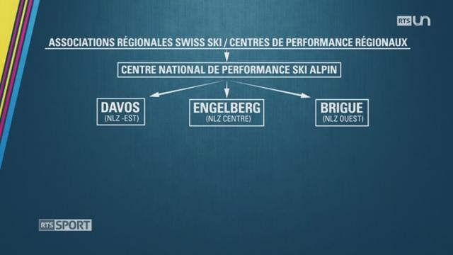 Ski Alpin: mode d'emploi de la relève de Swiss-ski [RTS]