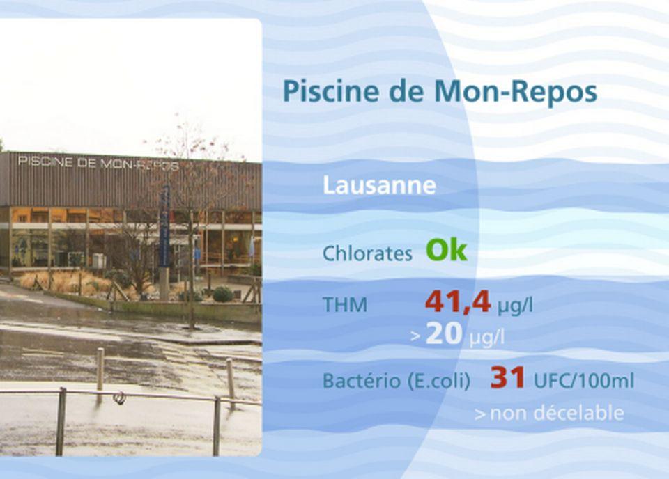 Piscine de Mon-Repos à Lausanne. [RTS]