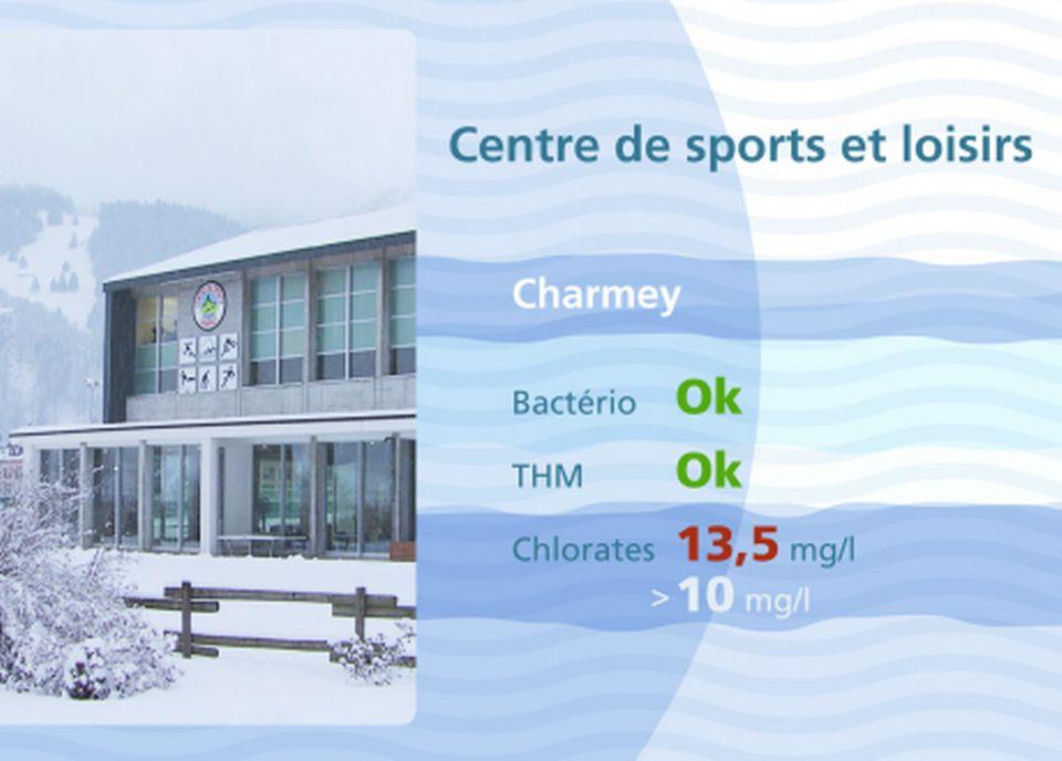 Piscine du Centre de sport et loisirs de Charmey. [RTS]