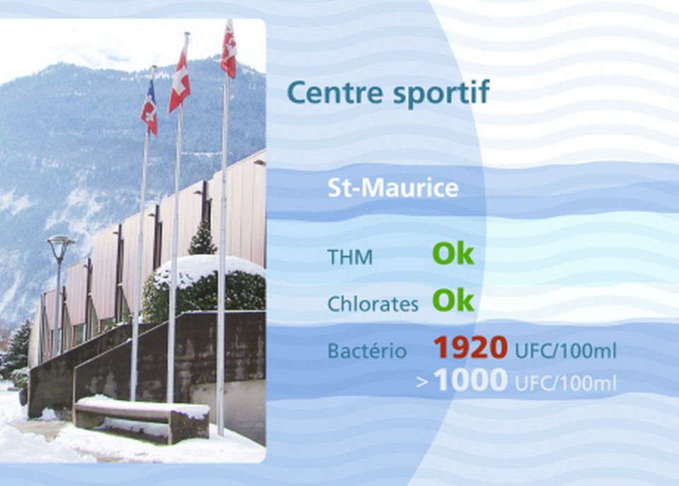 Piscine du Centre sportif de St-Maurice. [RTS]