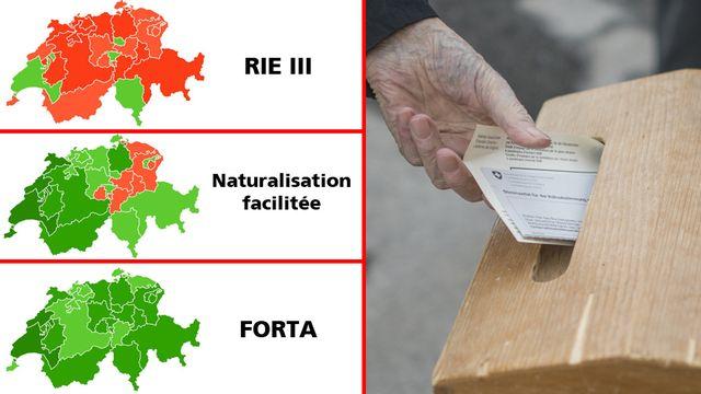 Les trois résultats des votations du 12 février 2017. [Benjamin Manser - Keystone]