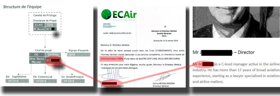 A gauche, la structure managériale d'ECair, dont le directeur général adjoint cosigne un ordre de paiement (au centre) à l'intention de COEM, société dont il est aussi directeur (à droite).