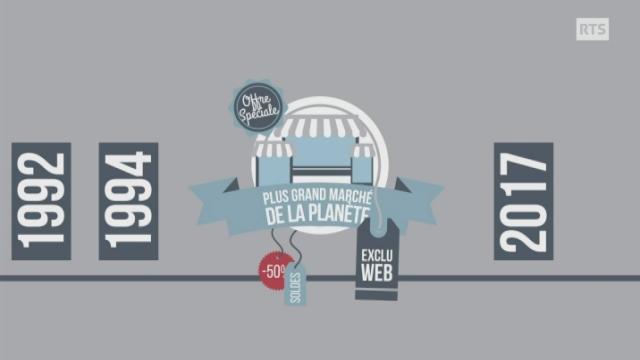 Internet, histoire d'une révolution [RTS]