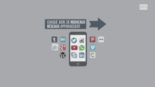 Réseaux sociaux, une addiction qui paie [RTS]