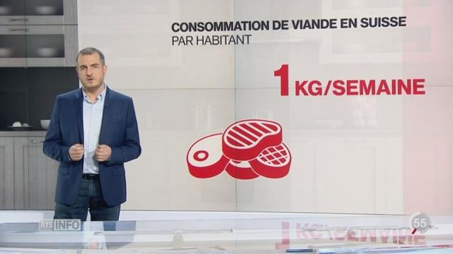 La consommation de viande en Suisse: les explications de Christophe Schenk [RTS]