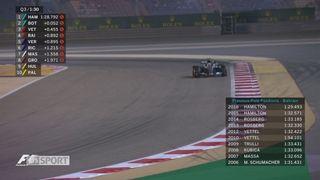 GP de Barheïn, Qualifications (Q3): V.Bottas prend la 1re pole de sa carrière devant L.Hamilton et S.Vettel [RTS]
