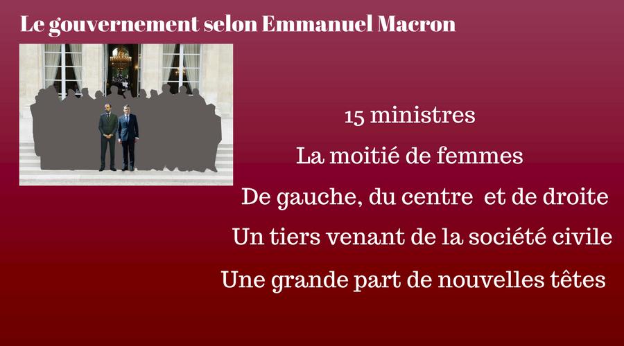 Les promesses d'Emmanuel Macron concernant son gouvernement