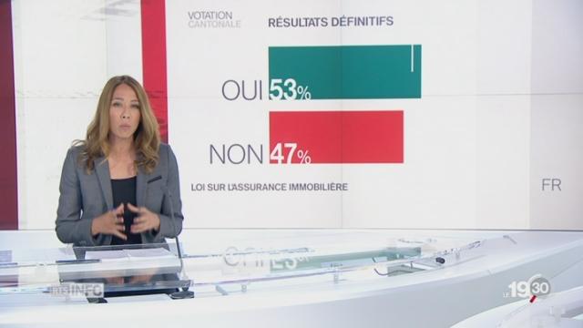 Scrutins cantonaux: les résultats avec Jennifer Covo [RTS]