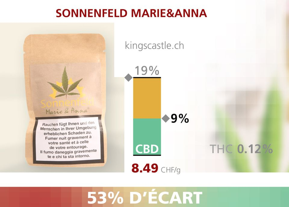 ABE WEB cannabis 00008 [RTS]