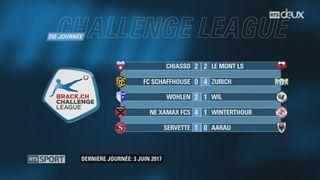 Challenge League-35e journée: résultats et classement [RTS]