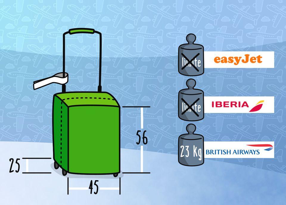 ABE valise web taille00000 [RTS]