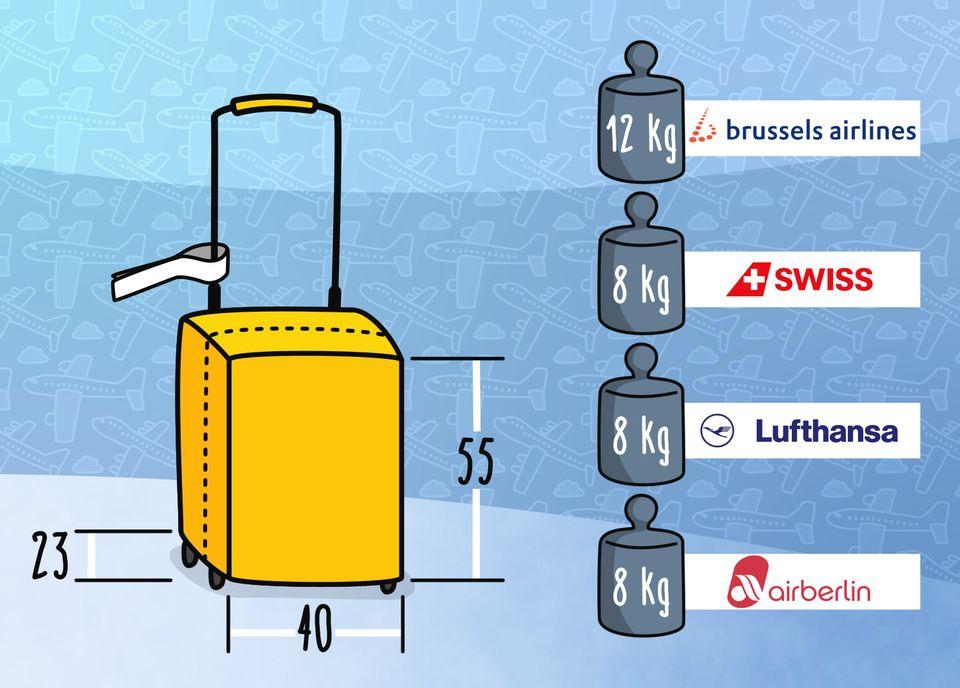 ABE valise web taille00001 [RTS]