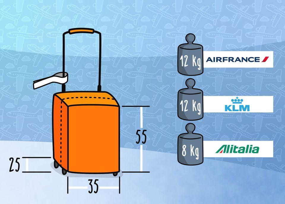 ABE valise web taille00002 [RTS]