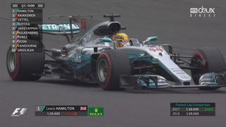 Q3: Hamilton (GBR) prend la pole position devant Raikkonen (FIN) et Vettel (GER) [RTS]
