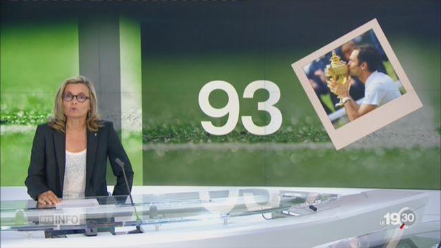 Tennis - Les statistiques de Federer: l'analyse de Martina Chyba [RTS]