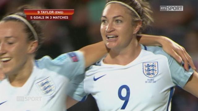 1-4, Angleterre - France 1-0: 60e Taylor [RTS]