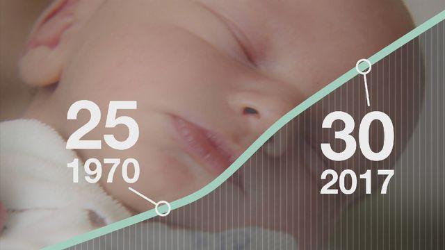 Le « social egg freezing » - appelé aussi auto-congélation d'ovocytes - permet à des femmes qui désirent un enfant, mais ne le veulent pas tout de suite, de reporter leur maternité grâce à la cryoconservation d'ovocytes. Cette technologie promet de libérer les femmes de la pression de l'horloge biologique. Mais elle soulève aussi des questions touchant aux risques médicaux, au bien de l'enfant et à la conciliation entre vie familiale et vie professionnelle. Capture d'écran [RTS]